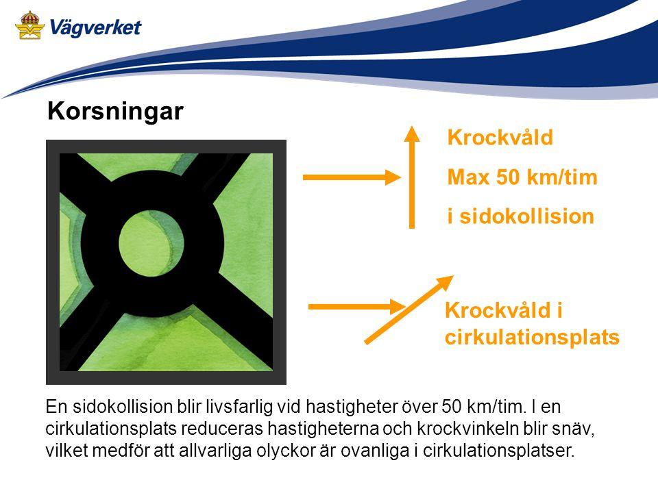 Korsningar Krockvåld Max 50 km/tim i sidokollision