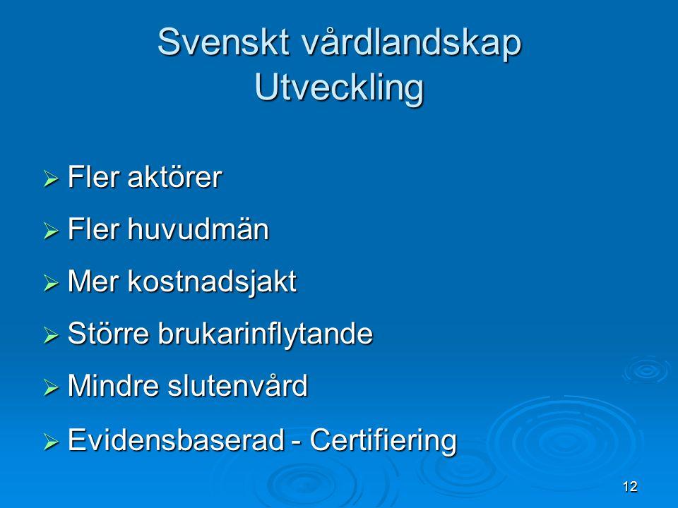 Svenskt vårdlandskap Utveckling