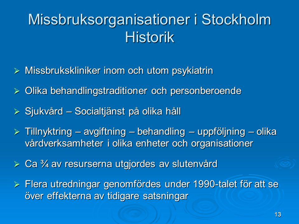 Missbruksorganisationer i Stockholm Historik