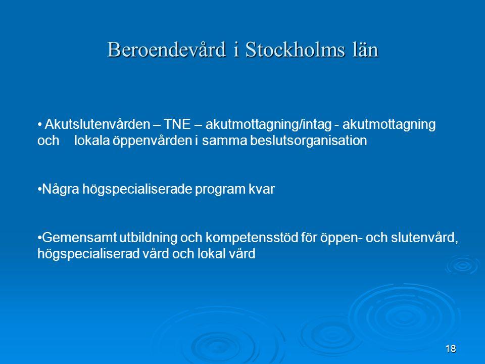 Beroendevård i Stockholms län