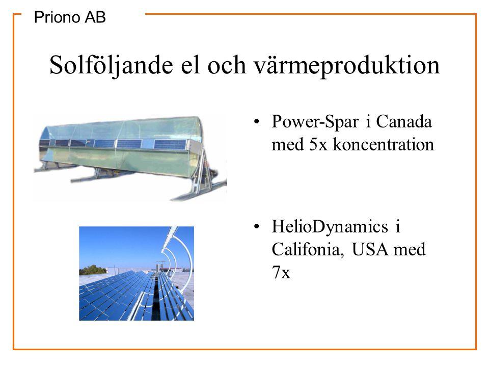 Solföljande el och värmeproduktion