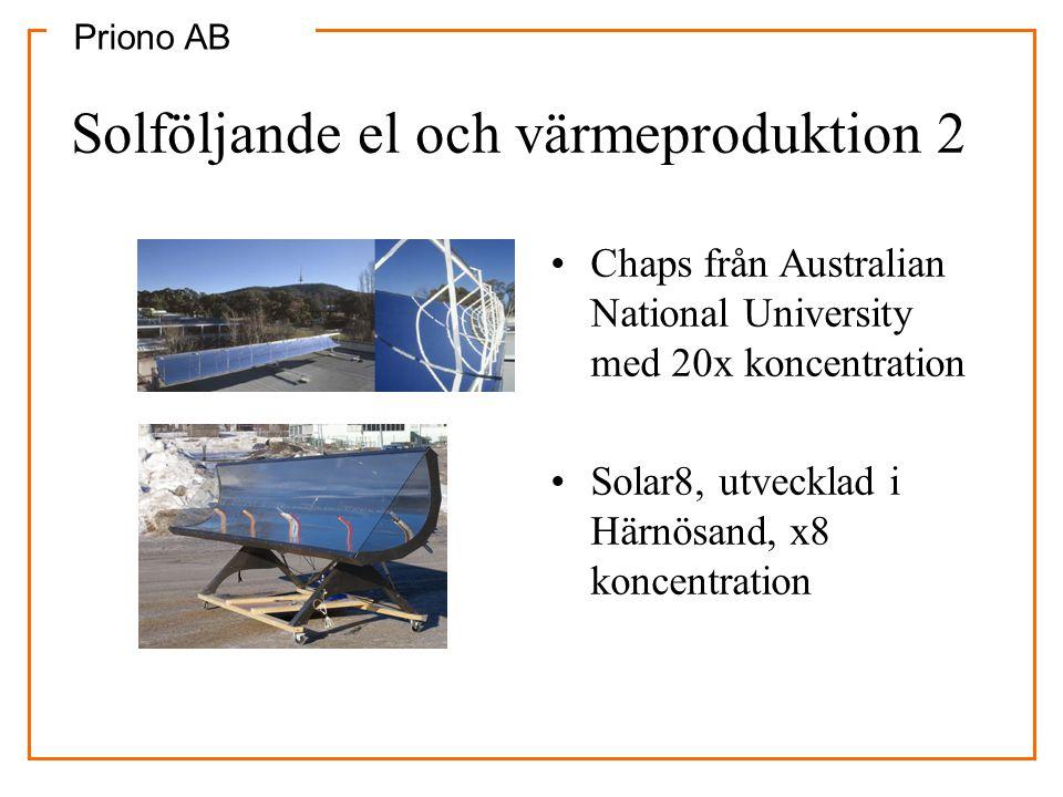 Solföljande el och värmeproduktion 2