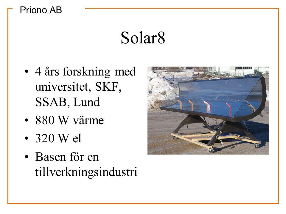 Solar8 4 års forskning med universitet, SKF, SSAB, Lund 880 W värme