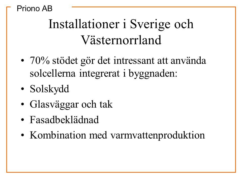 Installationer i Sverige och Västernorrland