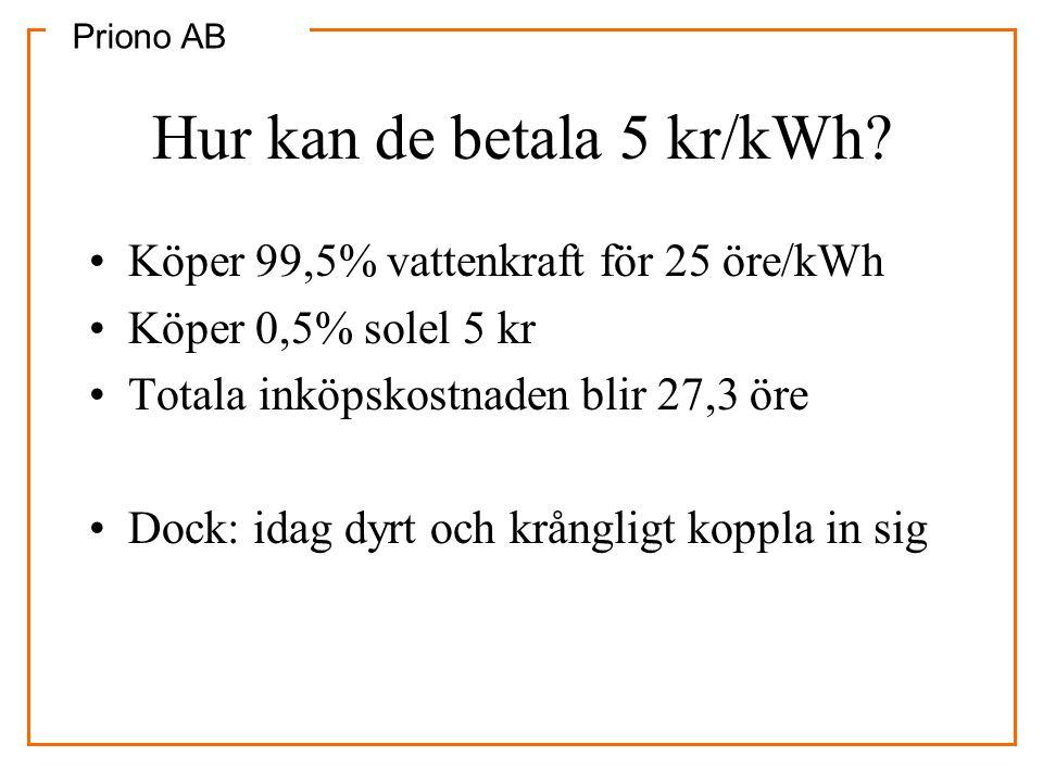 Hur kan de betala 5 kr/kWh