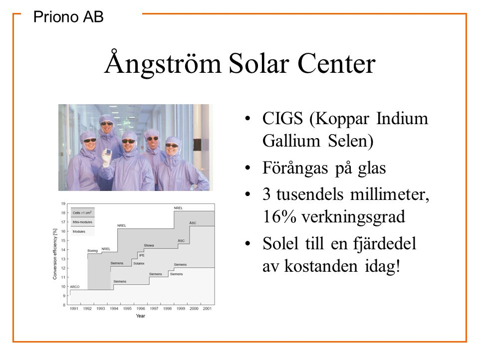 Ångström Solar Center CIGS (Koppar Indium Gallium Selen)