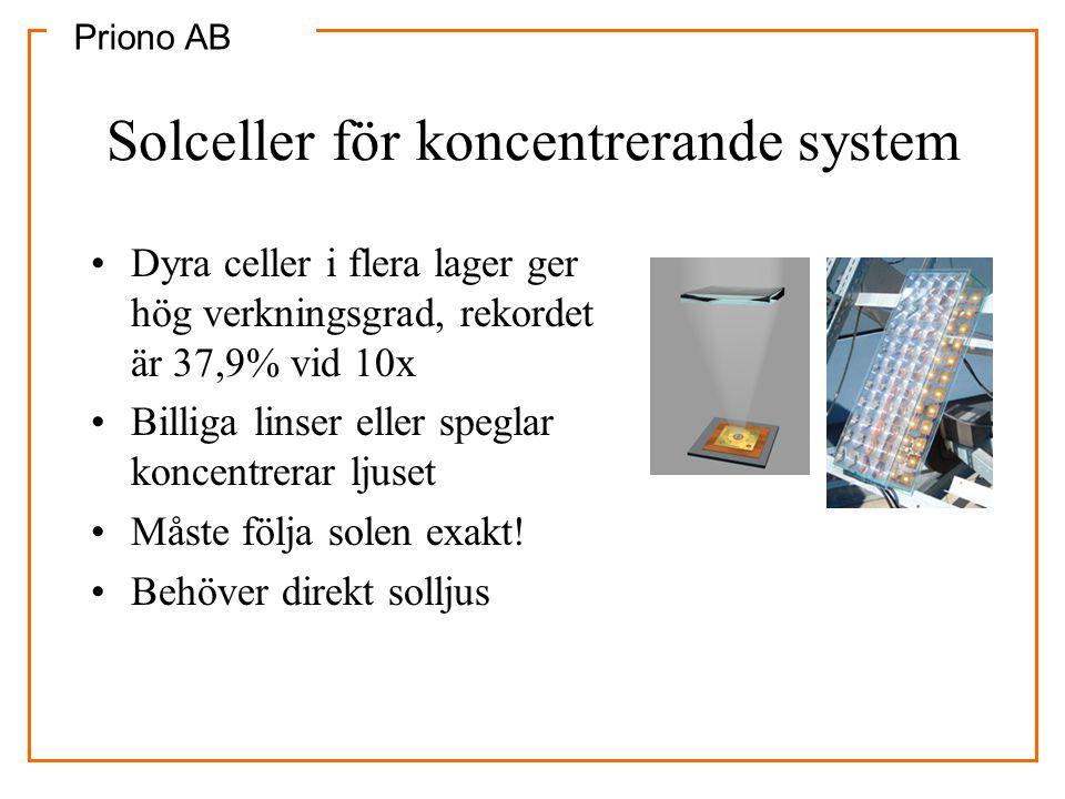 Solceller för koncentrerande system