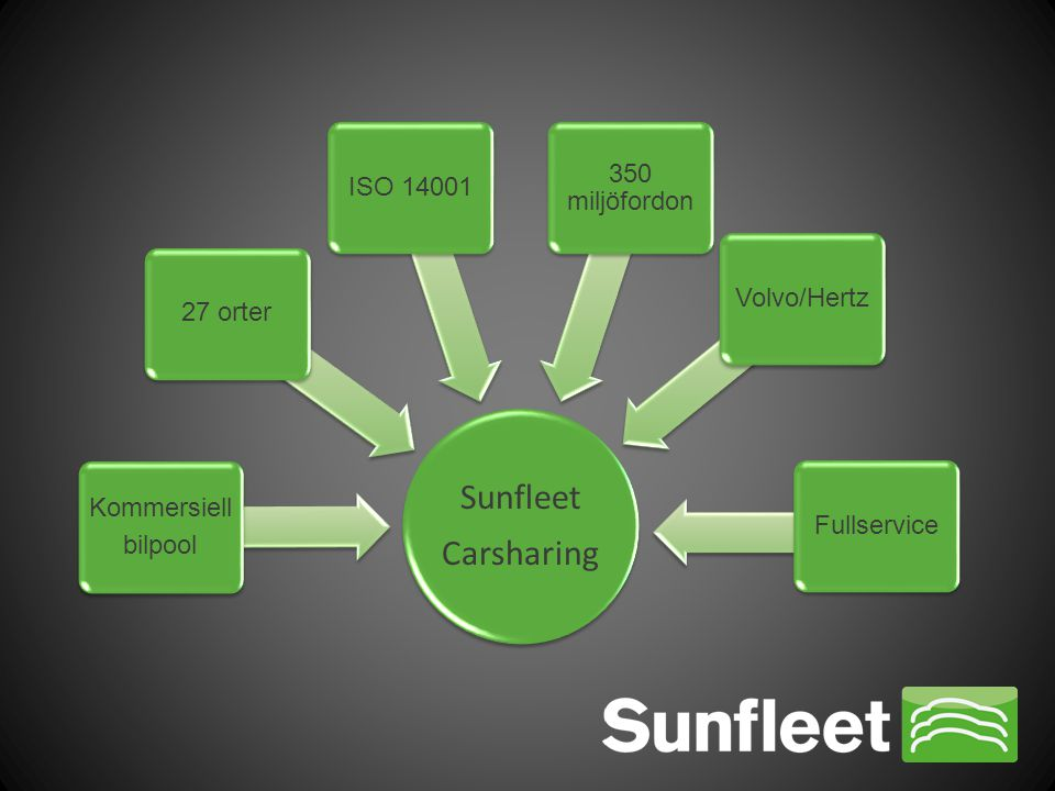 ISO 14001 Carsharing Sunfleet Kommersiell bilpool 27 orter