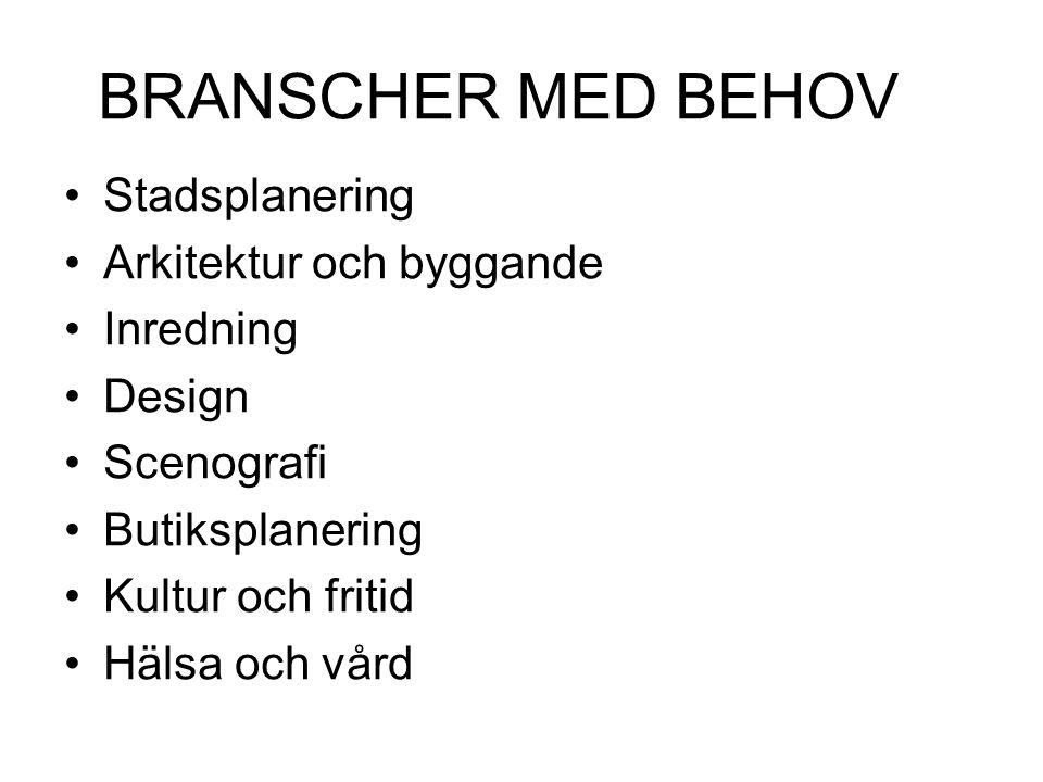 BRANSCHER MED BEHOV Stadsplanering Arkitektur och byggande Inredning