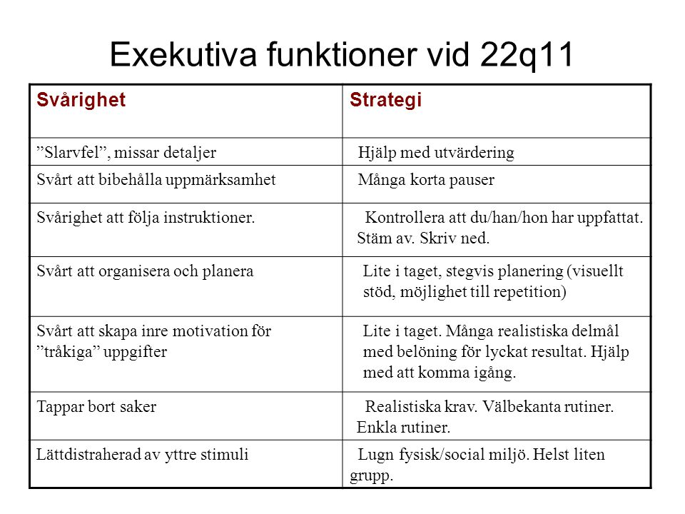 Exekutiva funktioner vid 22q11