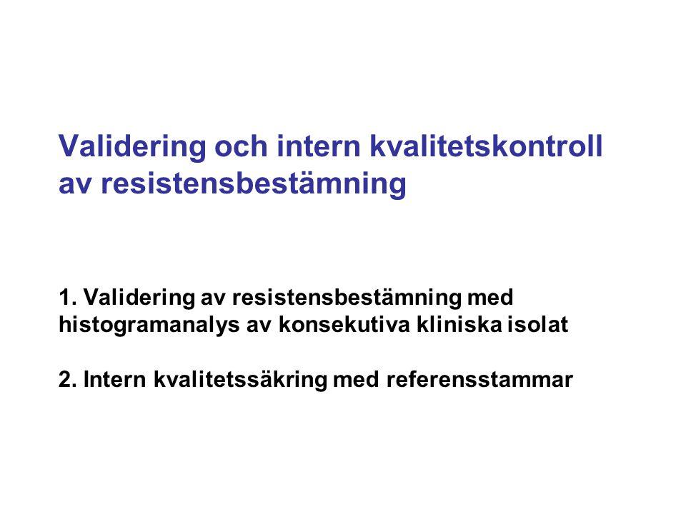 Validering och intern kvalitetskontroll av resistensbestämning 1