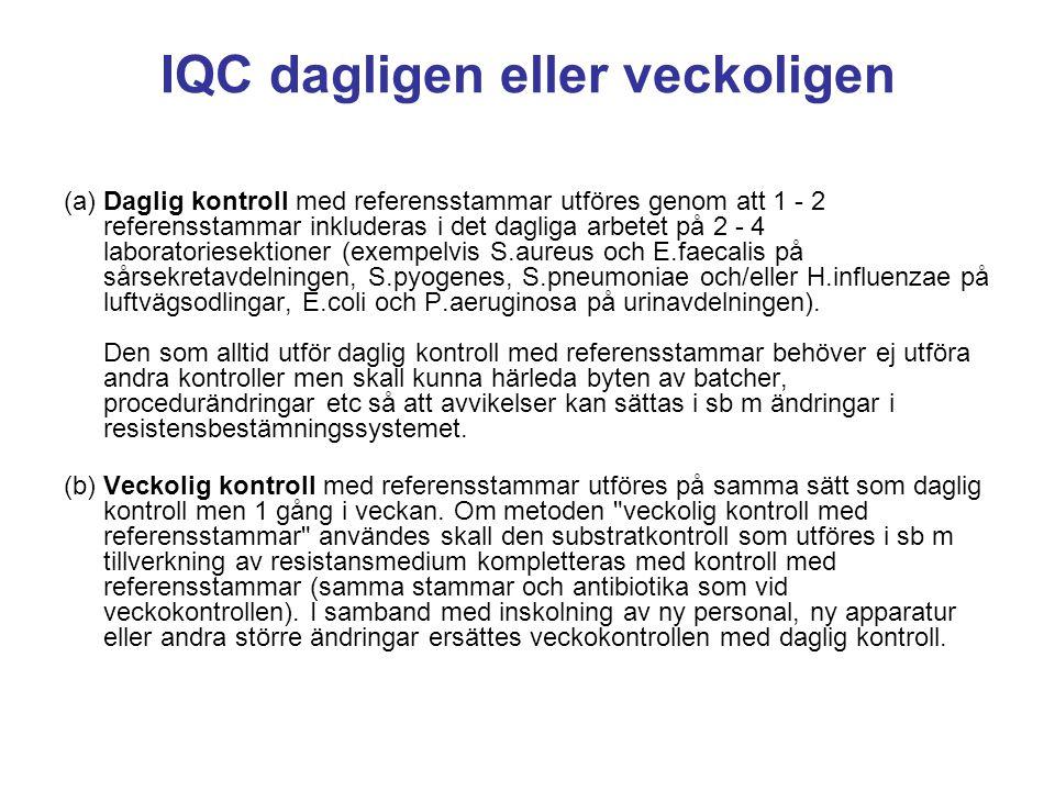 IQC dagligen eller veckoligen