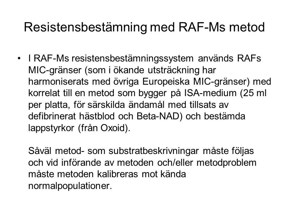 Resistensbestämning med RAF-Ms metod