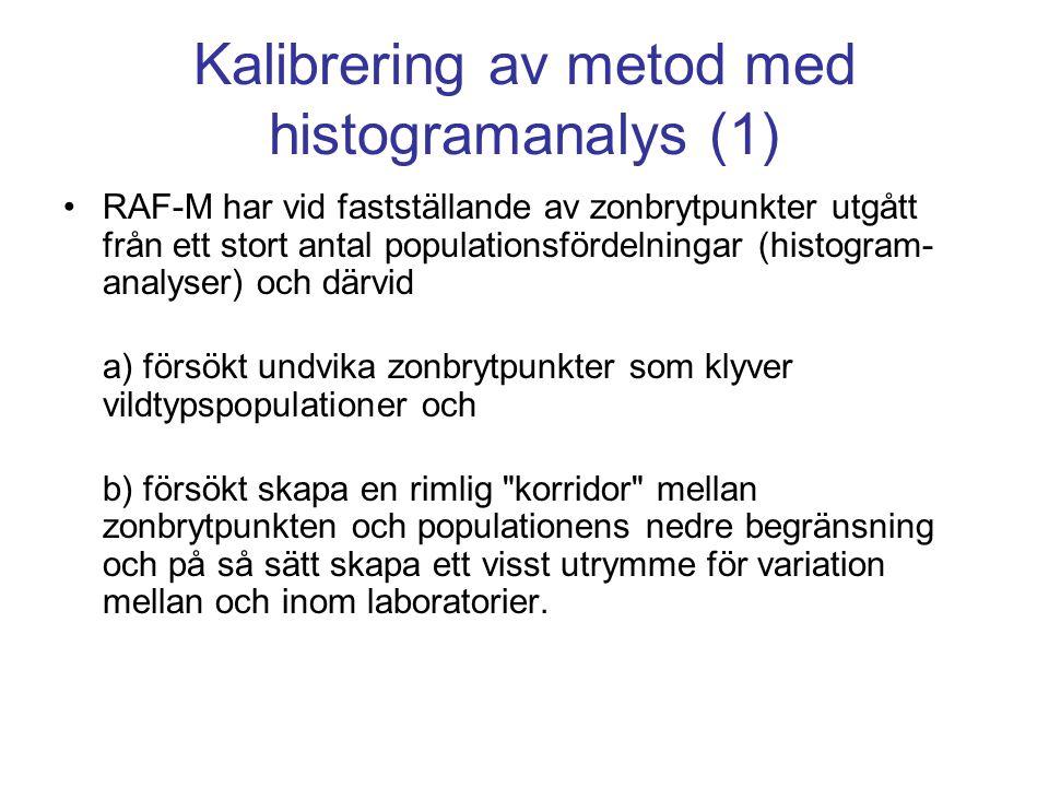 Kalibrering av metod med histogramanalys (1)