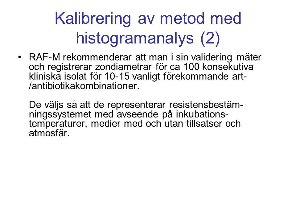 Kalibrering av metod med histogramanalys (2)