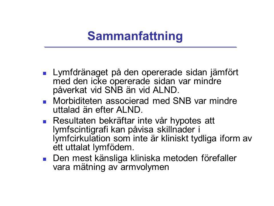 Sammanfattning Lymfdränaget på den opererade sidan jämfört med den icke opererade sidan var mindre påverkat vid SNB än vid ALND.