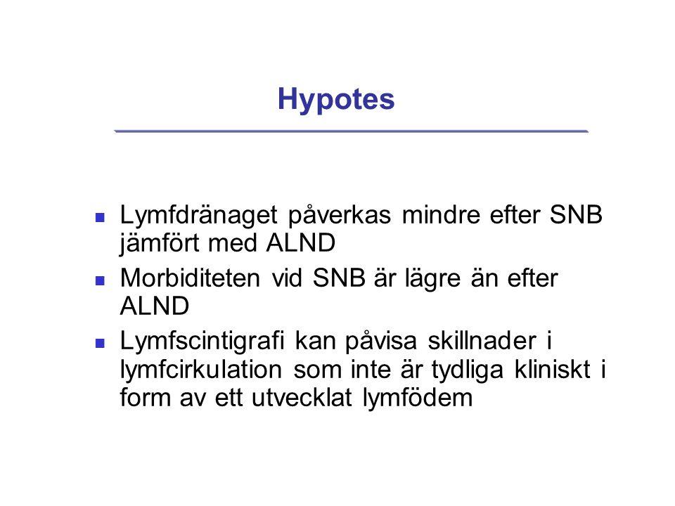 Hypotes Lymfdränaget påverkas mindre efter SNB jämfört med ALND