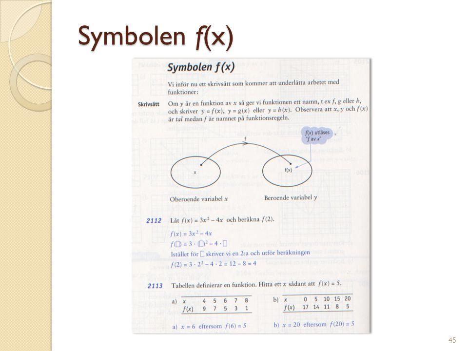 Symbolen f(x)