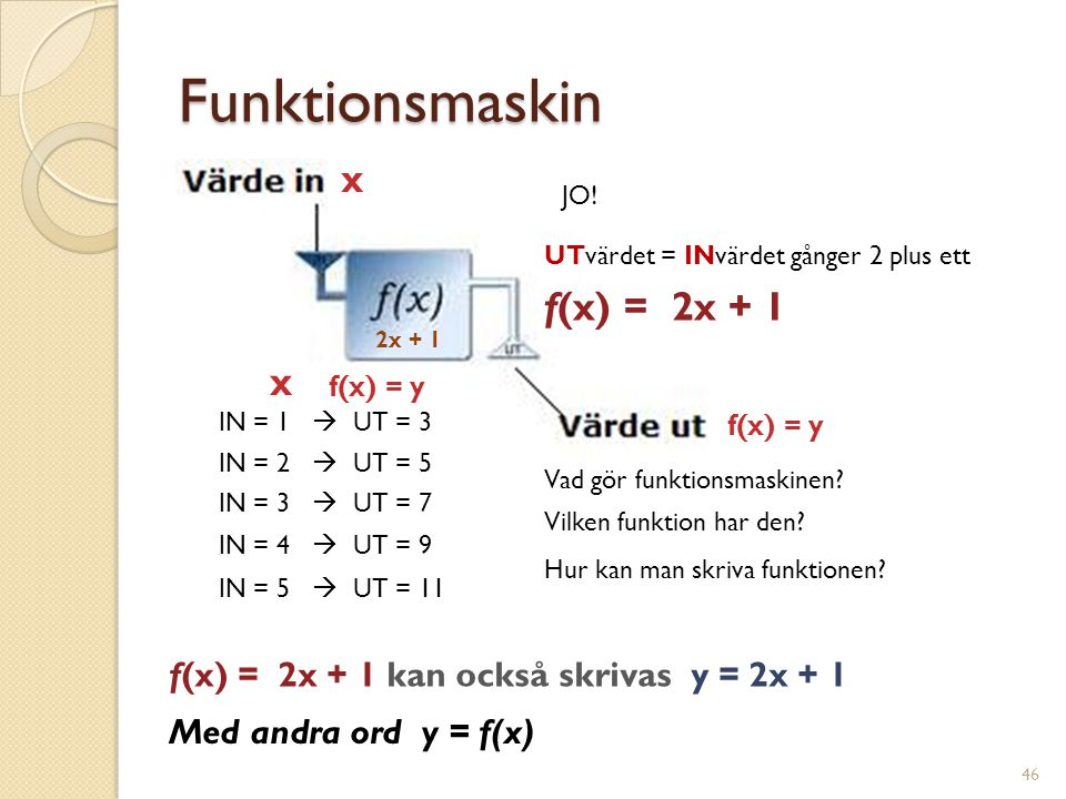 Funktionsmaskin x f(x) = 2x + 1 x