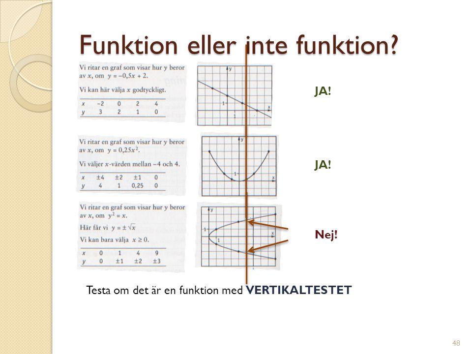 Funktion eller inte funktion