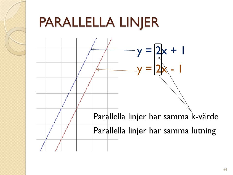 PARALLELLA LINJER y = 2x + 1 y = 2x - 1