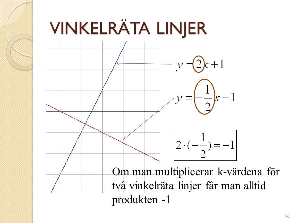 VINKELRÄTA LINJER Om man multiplicerar k-värdena för två vinkelräta linjer får man alltid produkten -1.