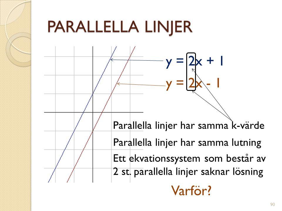 PARALLELLA LINJER y = 2x + 1 y = 2x - 1 Varför