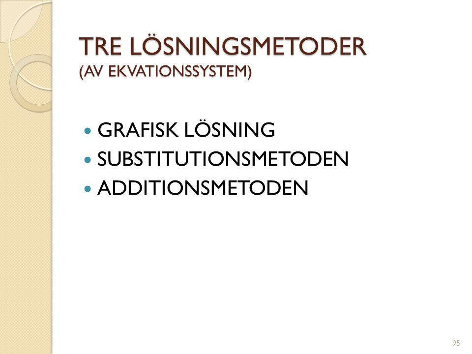 TRE LÖSNINGSMETODER (AV EKVATIONSSYSTEM)
