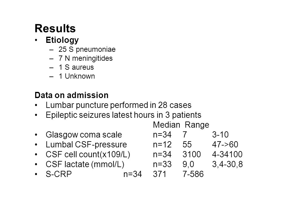 Results Etiology Data on admission