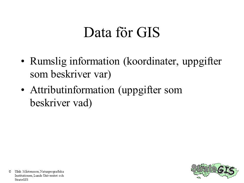 Data för GIS Rumslig information (koordinater, uppgifter som beskriver var) Attributinformation (uppgifter som beskriver vad)