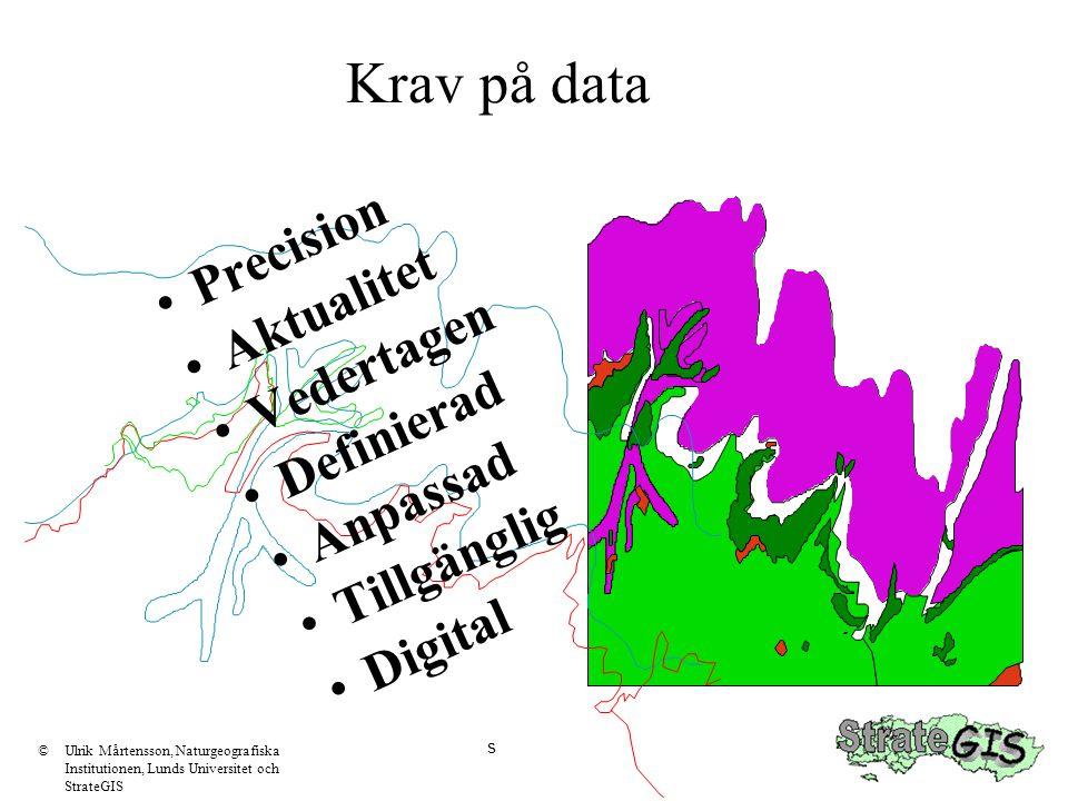 Krav på data Precision Aktualitet Vedertagen Definierad Anpassad