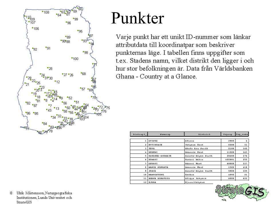 Punkter © Ulrik Mårtensson, Naturgeografiska Institutionen, Lunds Universitet och StrateGIS