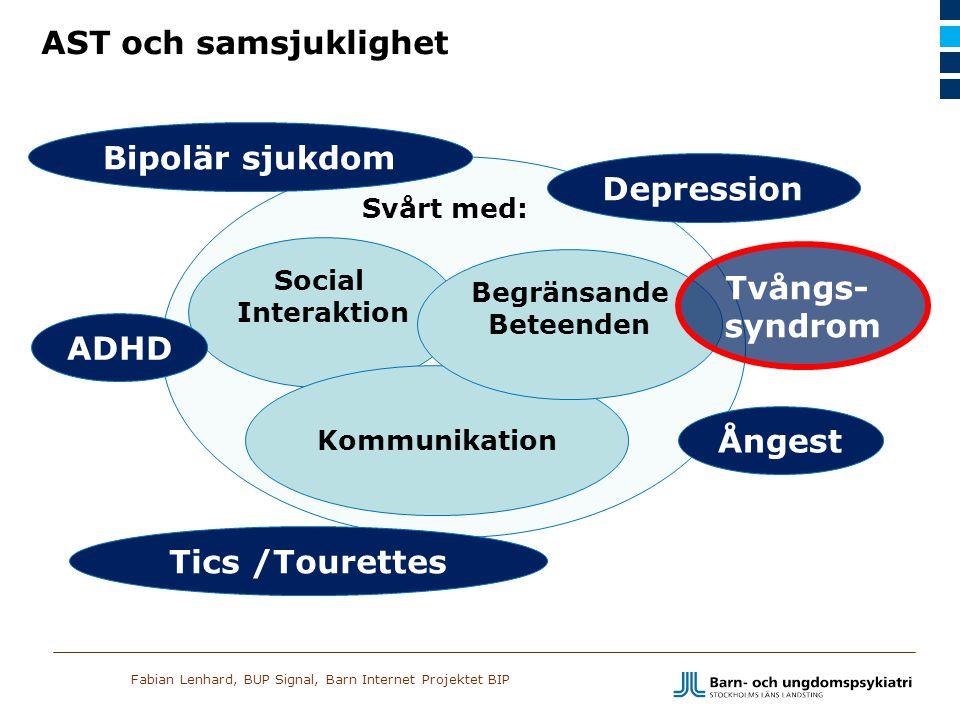 Bipolär sjukdom Depression Tvångs- syndrom ADHD Ångest Tics /Tourettes