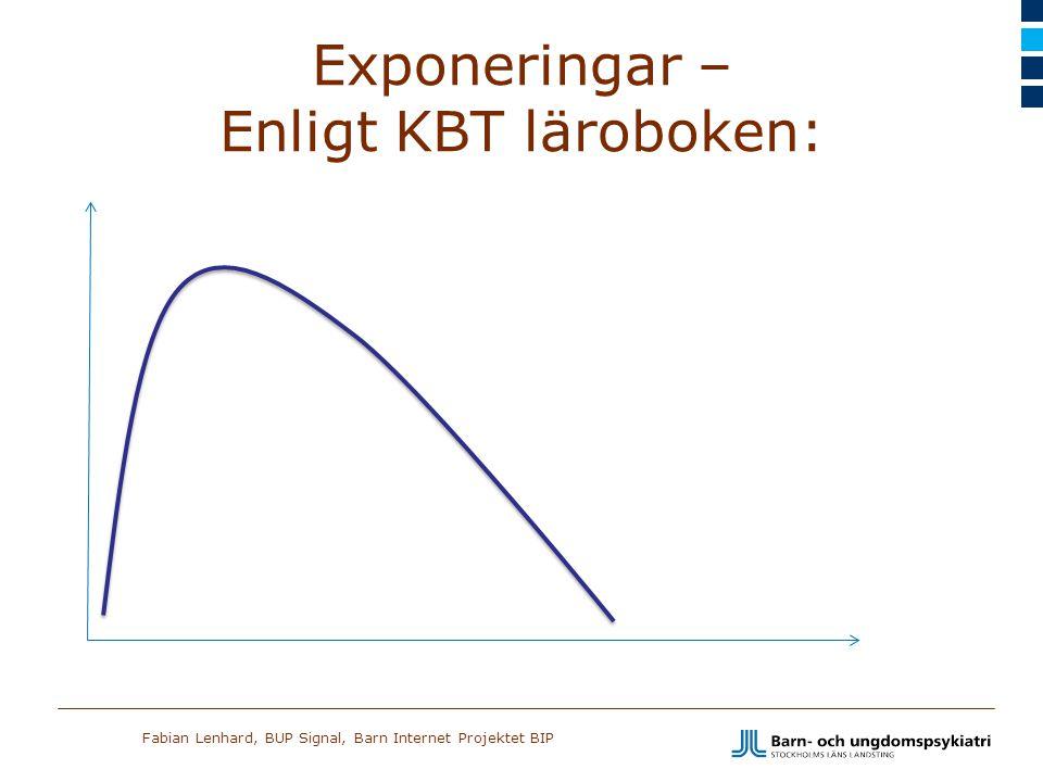 Exponeringar – Enligt KBT läroboken: