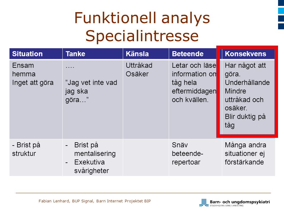 Funktionell analys Specialintresse