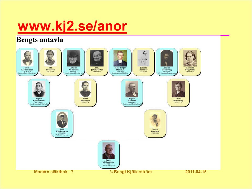 www.kj2.se/anor