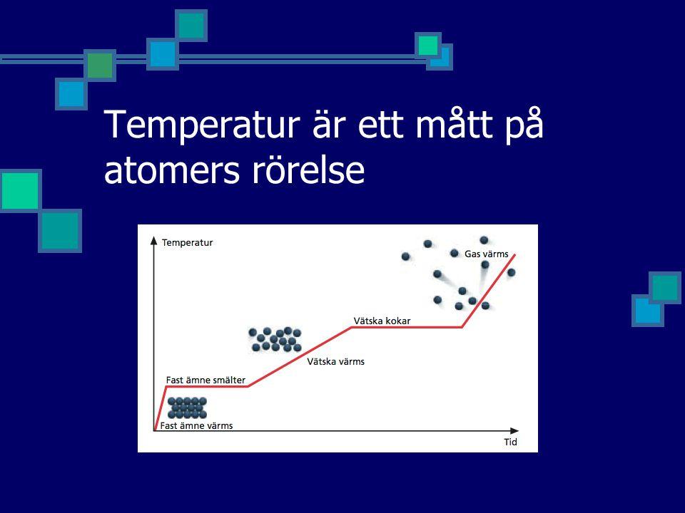 Temperatur är ett mått på atomers rörelse