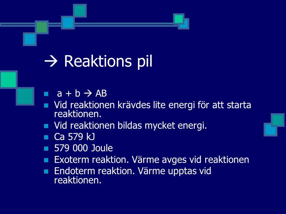  Reaktions pil a + b  AB. Vid reaktionen krävdes lite energi för att starta reaktionen. Vid reaktionen bildas mycket energi.