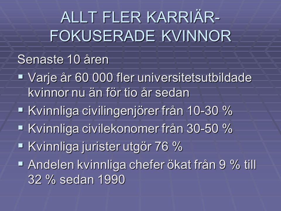 ALLT FLER KARRIÄR-FOKUSERADE KVINNOR