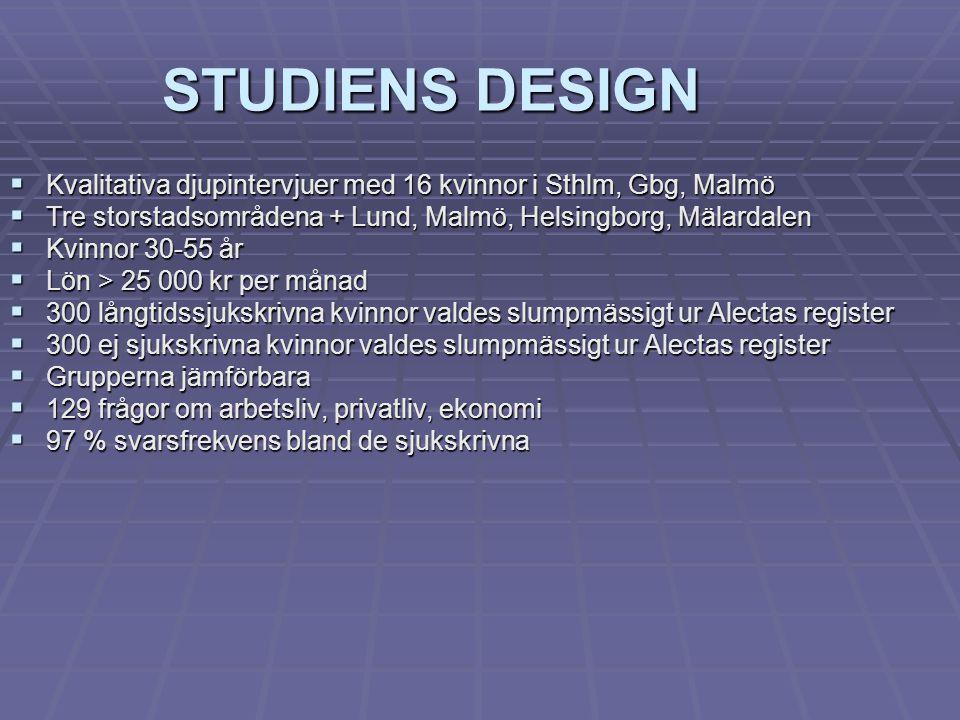 STUDIENS DESIGN Kvalitativa djupintervjuer med 16 kvinnor i Sthlm, Gbg, Malmö. Tre storstadsområdena + Lund, Malmö, Helsingborg, Mälardalen.
