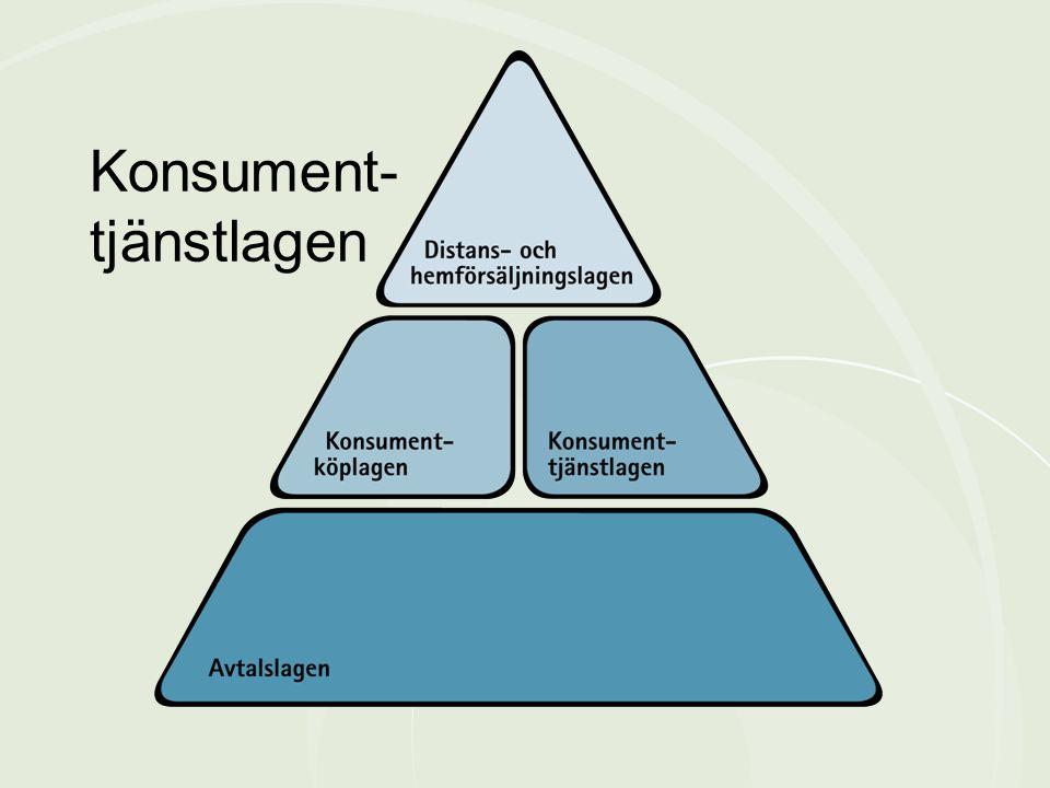 Konsument-tjänstlagen