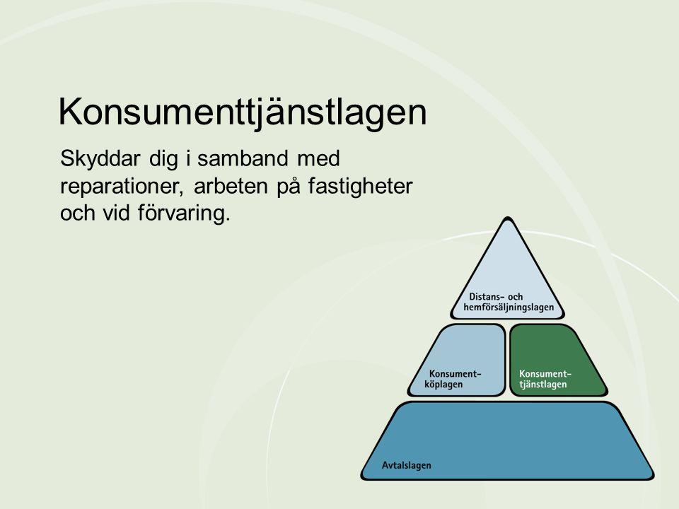 Konsumenttjänstlagen