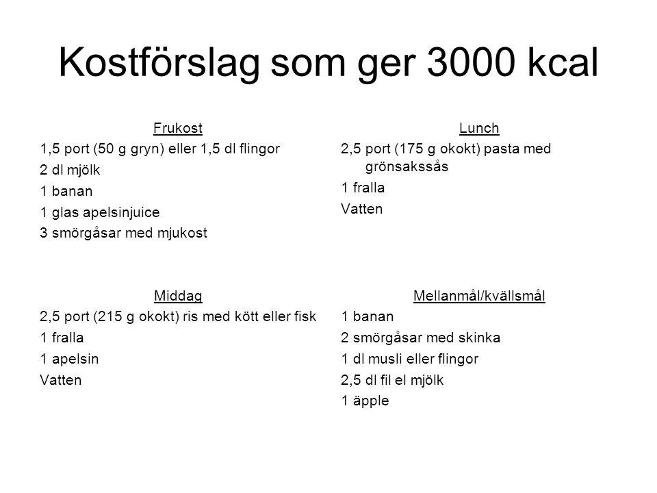Kostförslag som ger 3000 kcal
