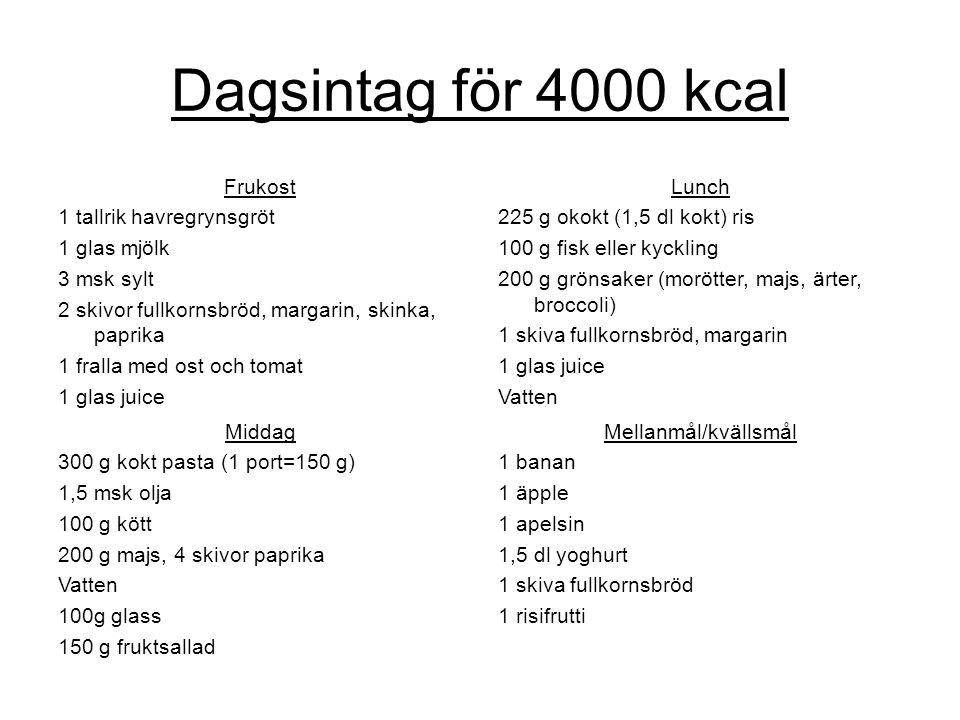 Dagsintag för 4000 kcal Frukost 1 tallrik havregrynsgröt 1 glas mjölk