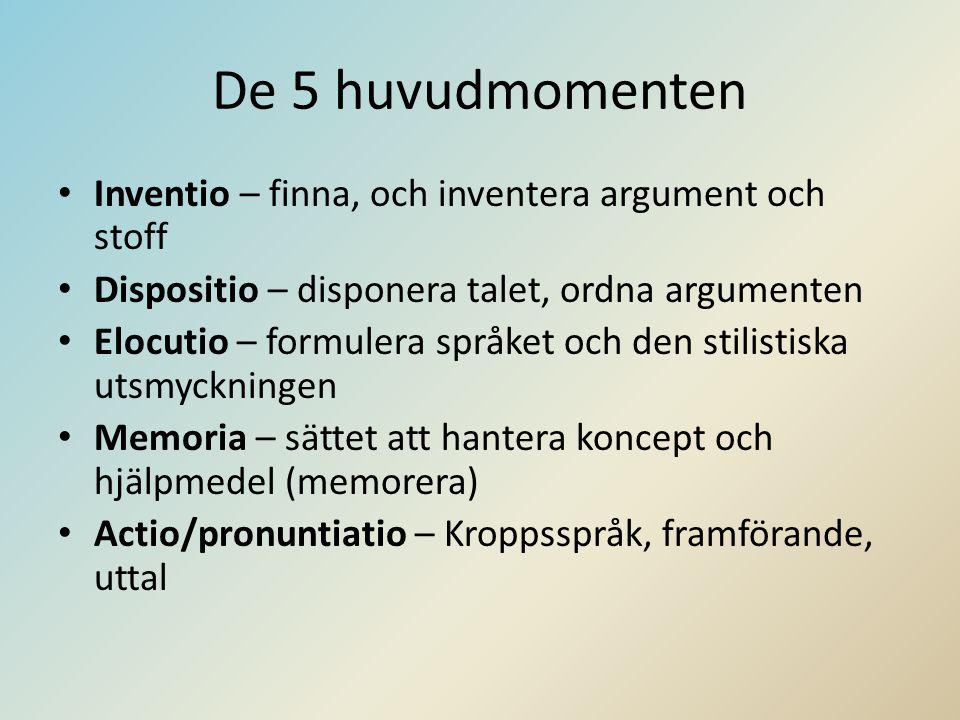 De 5 huvudmomenten Inventio – finna, och inventera argument och stoff