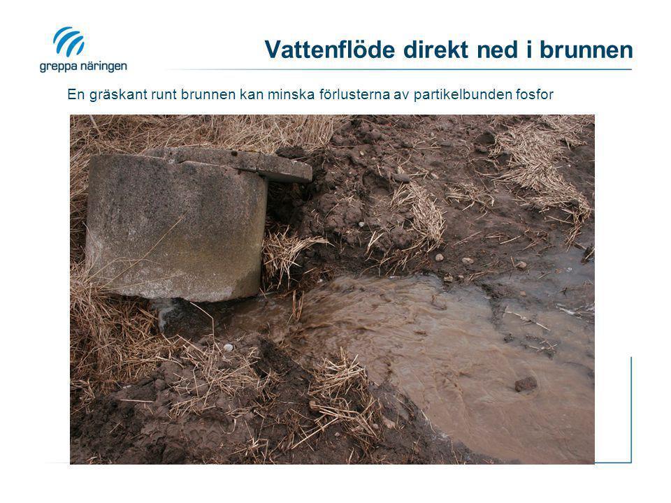 Vattenflöde direkt ned i brunnen