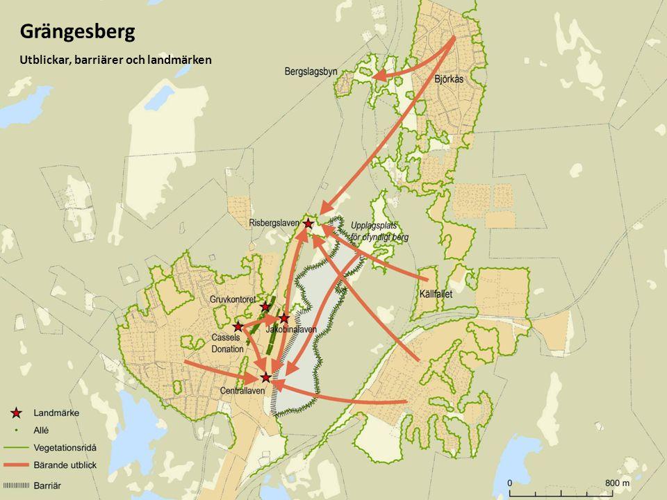 Grängesberg Utblickar, barriärer och landmärken