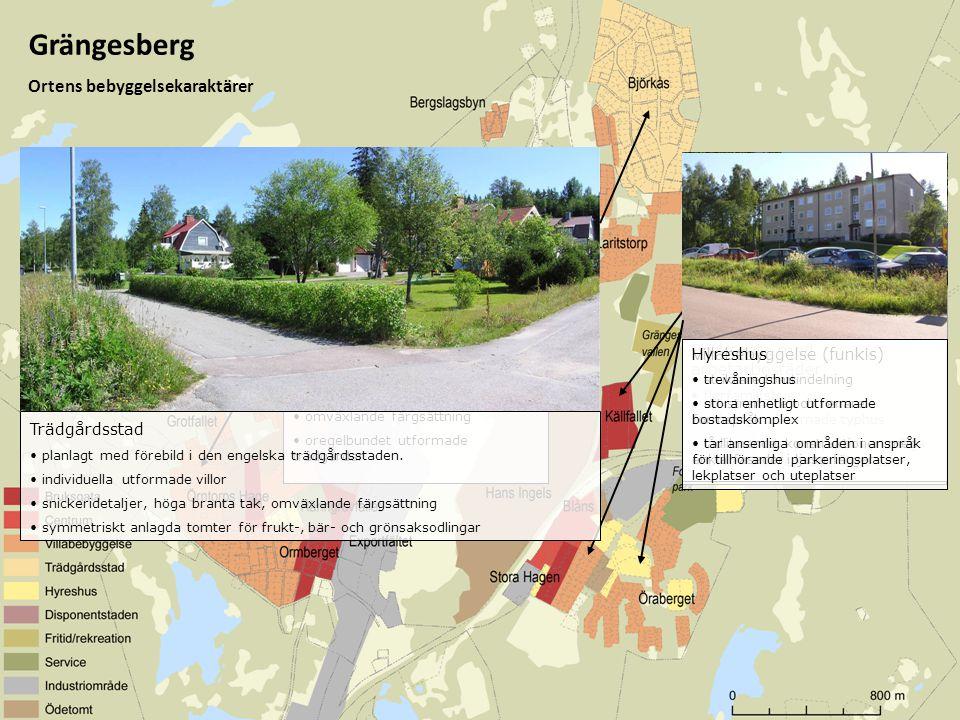 Grängesberg Ortens bebyggelsekaraktärer Trädgårdsstad