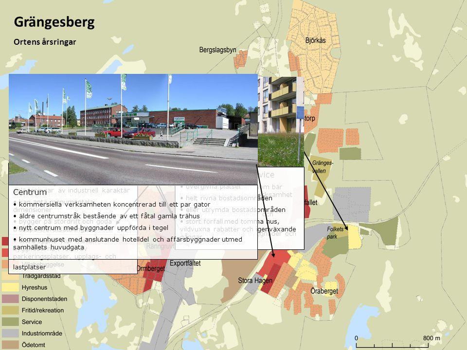 Grängesberg Ortens årsringar Centrum Industriområde Disponentstaden