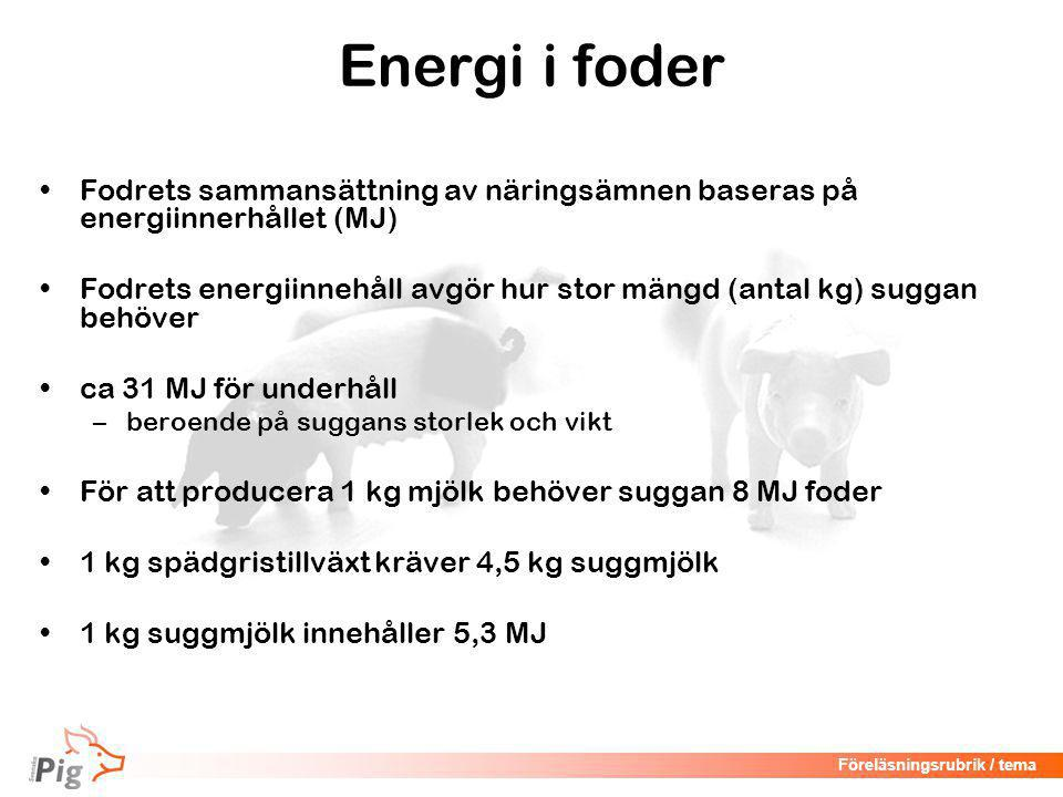 Energi i foder Fodrets sammansättning av näringsämnen baseras på energiinnerhållet (MJ)